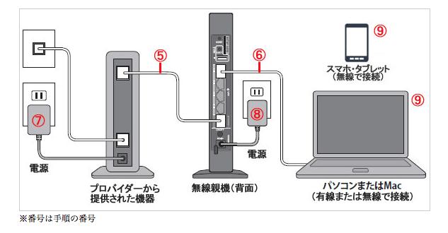 バッファロー ルーター whr-1166dhp ファームウェア mac